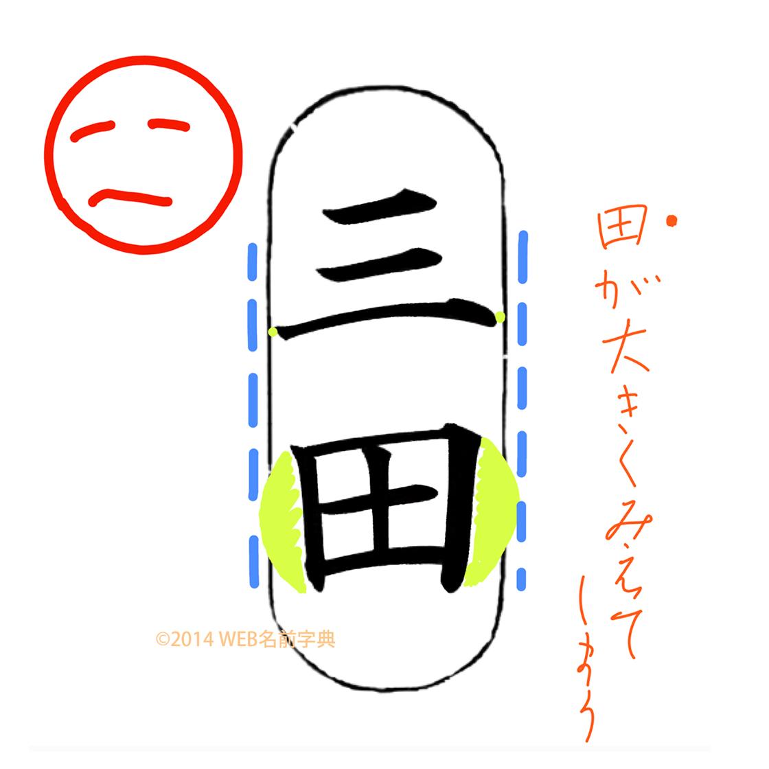 3つのポイント「三田」2