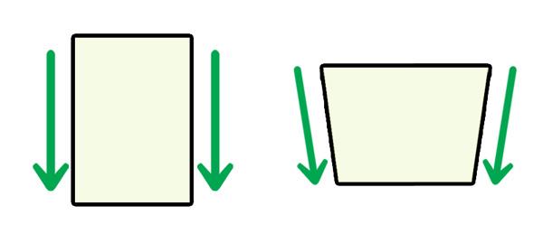 縦画の方向図