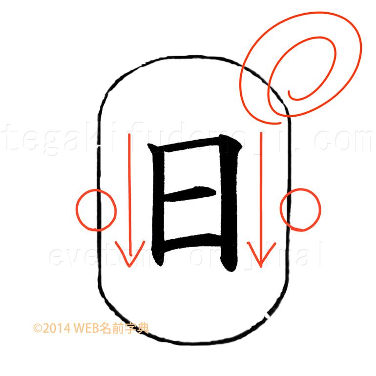 【5つのポイント】 4.縦画の方向